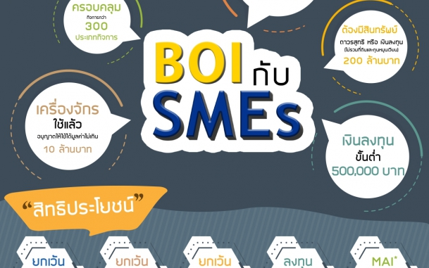 โอกาสสำหรับผู้ประกอบการ SMEs