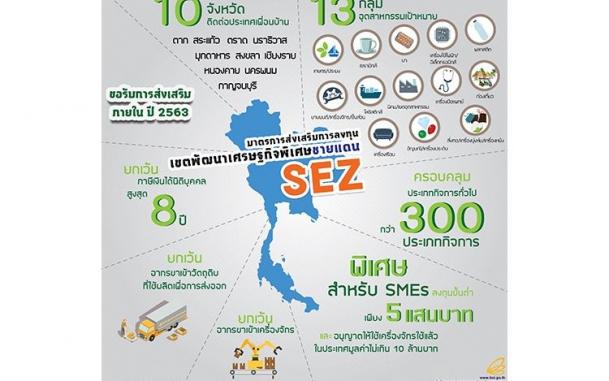 เขตพัฒนาเศรษฐกิจพิเศษ SEZ  ดีอย่างไร