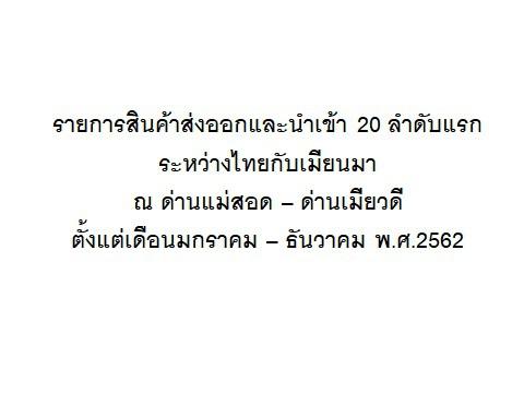 สินค้าส่งออกและนำเข้า 20 อันแรกระหว่างไทยกับเมียนมา ณ ด่านแม่สอด - ด่านเมียวดี ตั้งแต่เดือนมกราคม - ธันวาคม 2562