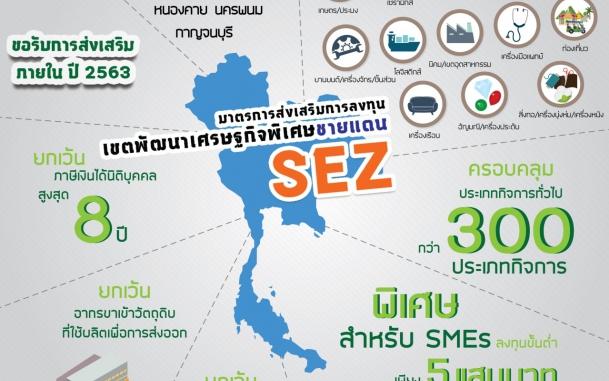 มาตรการส่งเสริมการลงทุนเขตพัฒนาเศรษฐกิจพิเศษชายแดน