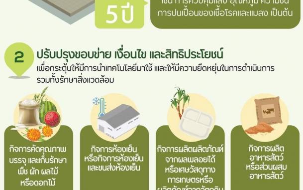 บีโอไอ ปรับปรุงประเภทกิจการอุตสาหกรรมเกษตรตามแนวคิด BCG